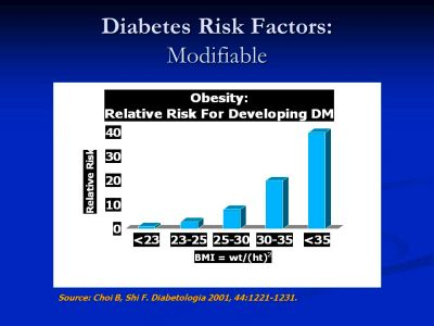 Back to Basics: Endocrinology Diabetes, Obesity and ...