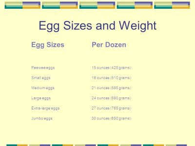 Eggs. - ppt video online download
