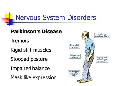 Nervous System Disorders - ppt video online download