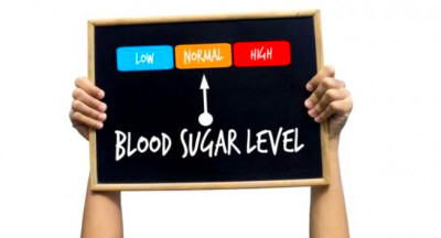 Diabetes and fasting – what to do when your blood glucose ...