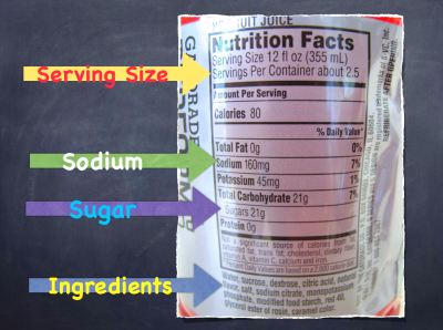 Guess How Many Pounds Of Sugar The Average American Eats a ...