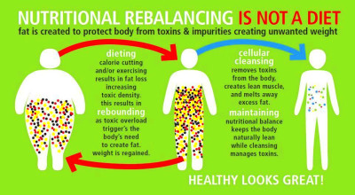 Isagenix now available in Geelong! — Nutritional cleansing ...