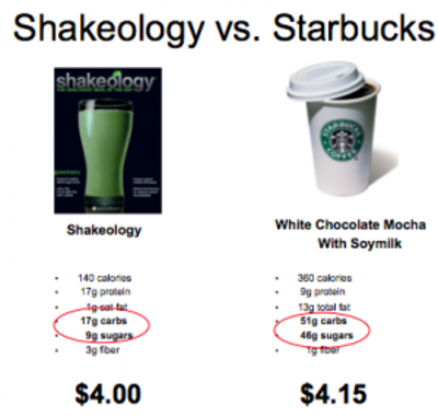 shakeology vs thrive | A Online health magazine for daily Health News ...