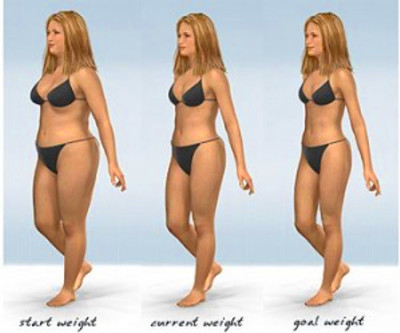 Fat Loss Affecting Breast Size | Thigh Gap Hack