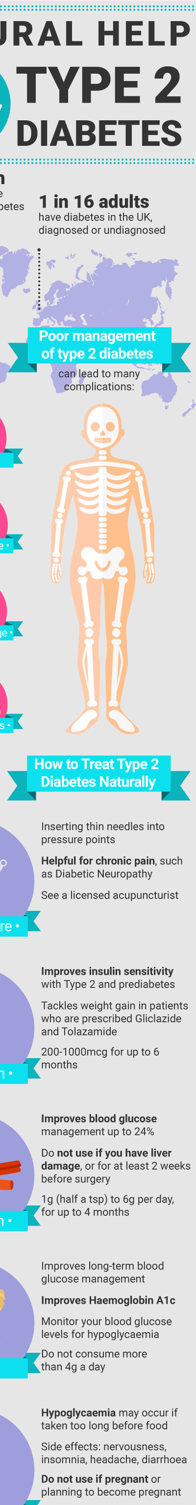 Natural Help for Type 2 Diabetes | Alternative medicine ...