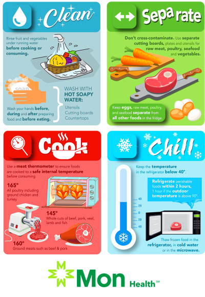 4 Steps to Help Prevent Food Poisoning [Infographic ...
