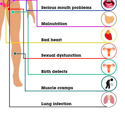 you can understand how alcohol affects you and the serious risks of