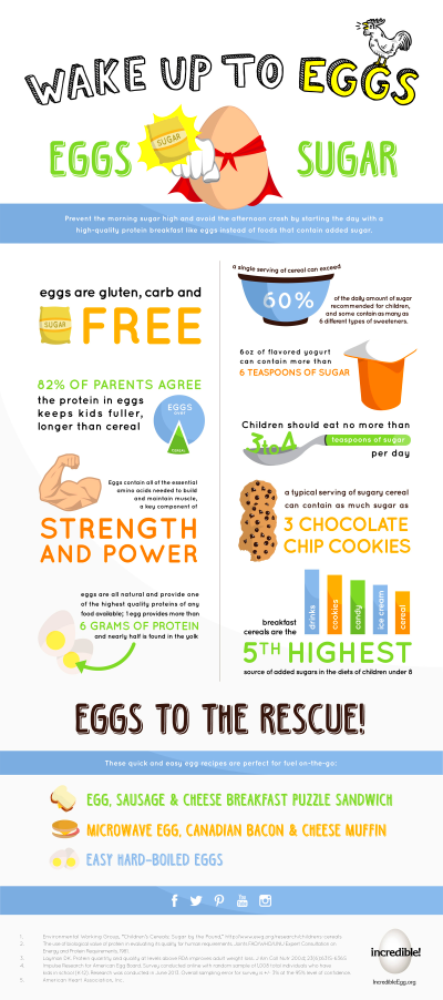 there s plenty of ways to serve up eggs to please any ...