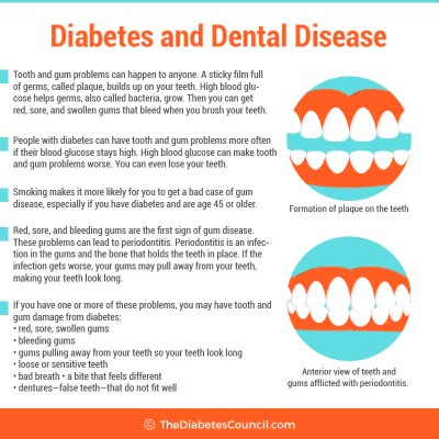 Diabetes vs. Oral Health: The Battle to Win Your Oral Health