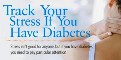 Stress and Diabetes: How Stress Affects Blood Sugar Levels?