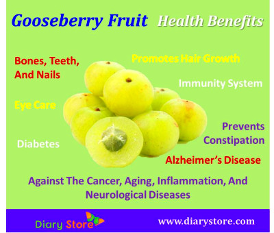 Gooseberry Fruit | Nutrition Facts Health Benefits ...