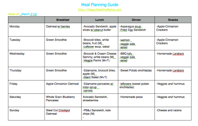 Healthy Diet Meal Plan For Athletes - Diet Plan
