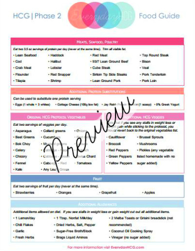 Free HCG P2 Approved Printable Food Guide | Everyday HCG