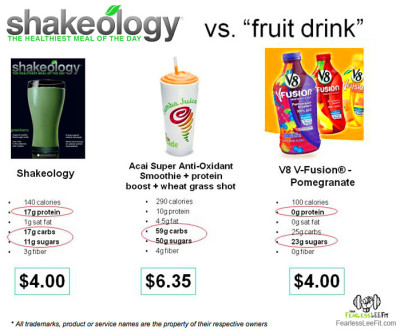 nutritional drink (shakeology) review part 1 – the, Today we're ...