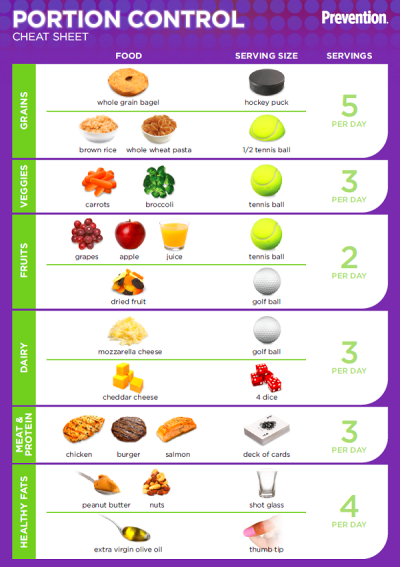 fitneAss | Portion Control Tips To Manage How Much You Eat