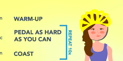 Standout Benefits of Interval Training
