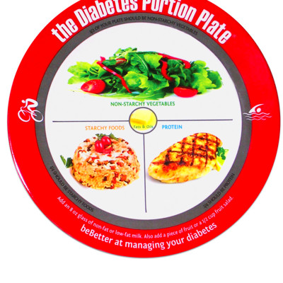 Diabetes Portion Plate (Real Food)