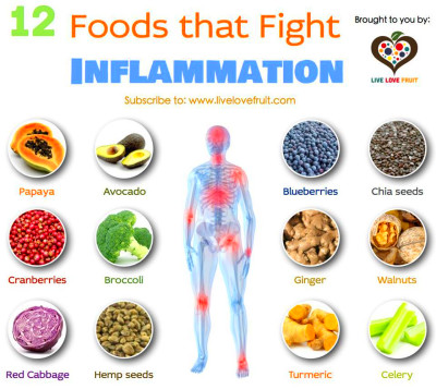 » 12 foods that fight inflammation 2 Beauty Blog | Makeup ...