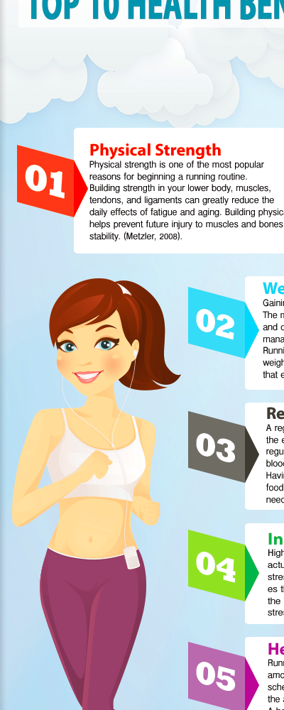 Amazing facts about running - Nerdgraph Infographics