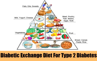 10 Recommended Diet For Type 2 Diabetes | Lady Care Health