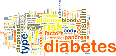Some symptoms of diabetes include: