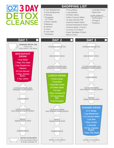 Dr. Oz 3 day detox cleanse for skinny hips and fast lips | Design The ...