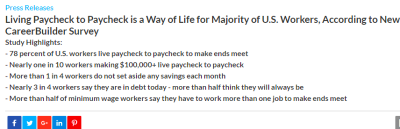 78 Percent Of US Workers Live Paycheck To Paycheck