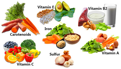 Good Food for Skin | Foods to Improve Skin | Anti-Aging Foods