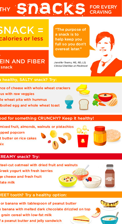 Infographic: Healthy snacks for every craving