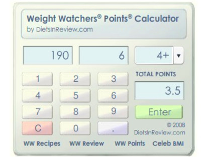 ... glucose calculate how How to calculate weight watchers smart points