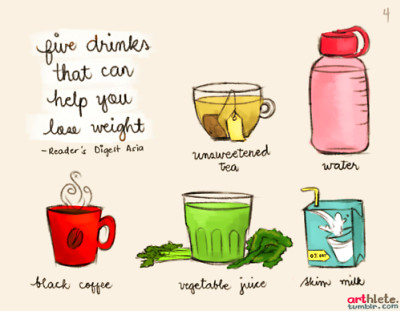 Rewaj – All About Women Lifestyle»Blog Archive 5 Drinks to ...