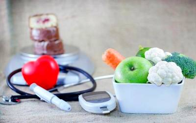 Diabetes and Heart Disease Risks You Shouldn't Ignore ...