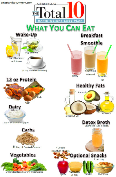 ... .com - Dr. Oz Total 10 Rapid Weight Loss Plan What you Eat