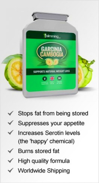 Garcinia Cambogia Reviews All Hype Does Work #1