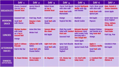 1500 calorie diet plan - Womens Day