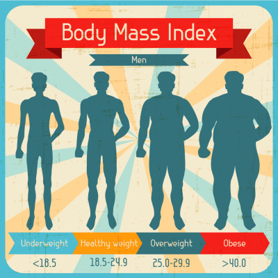 Body Mass Index or Body Fat Percentage—No More Confusion