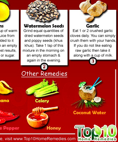 Home Remedies for High Blood Pressure | Top 10 Home Remedies