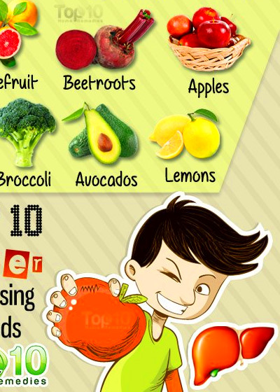 Top 10 Liver Cleansing Superfoods - Underground Health
