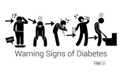 10 Early Warning Signs of Diabetes You Should Not Ignore | Top 10 Home Remedies