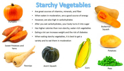 Starchy Vegetables | Health+Wellness