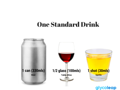 Mixing Alcohol and Diabetes: 5 Tips You Need to Know - GlycoLeap
