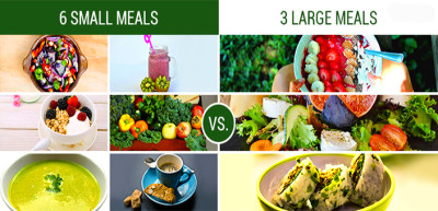 How to Reverse Type 2 Diabetes - Regular Meals or Fasting?