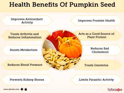 Benefits of Pumpkin Seed And Its Side Effects | Lybrate