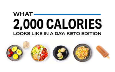 What 2,000 Calories Looks Like in a Day (Keto Edition ...
