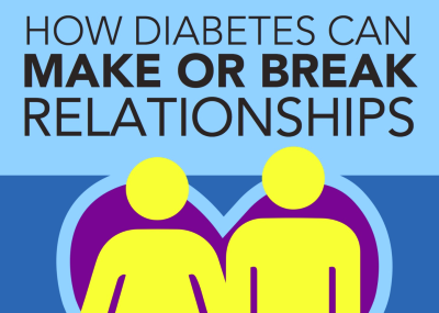 How Diabetes Impacts Relationships and What Can Help ...
