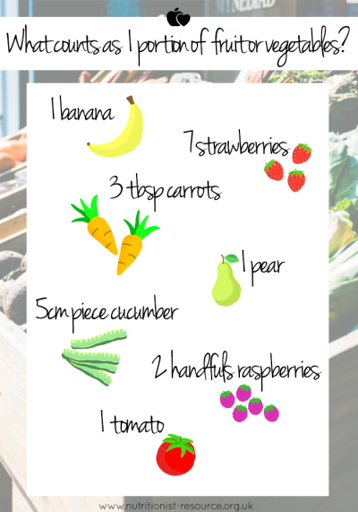 How to get more fruit and veg in your diet - Nutritionist Resource