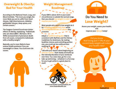 Weight Management Brochure Do You Need to Lose 25 ...
