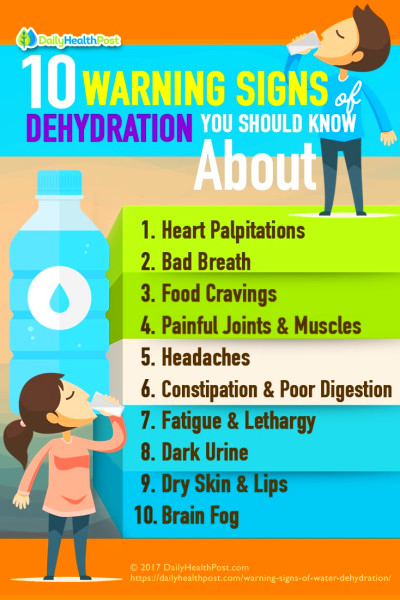 Water Dehydration: 10 Warning Signs You May Be Suffering