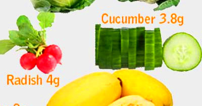 87 Low Carb Vegetables That Will Keep You Full And Make ...