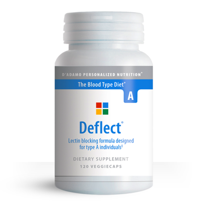 Deflect for Blood Type A | Eat Right For Your Type